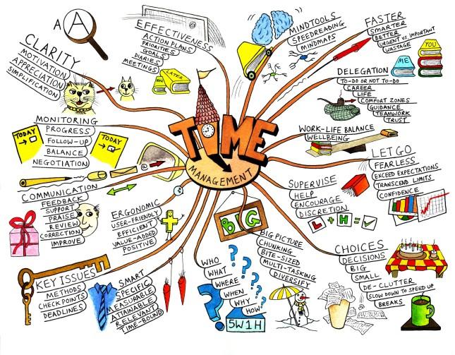 Gambar: irisreading.com